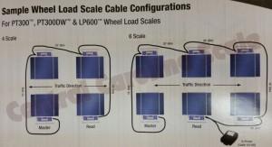 intercomp pt300 scale layout diagram