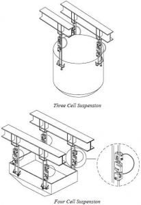 3 and 4 load cell hopper scale mount