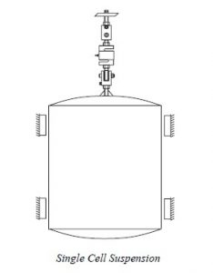 single load cell tank hopper mount