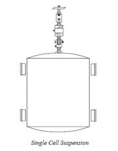 single load cell tank hopper mount