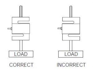 correct way to use a s-beam load cell