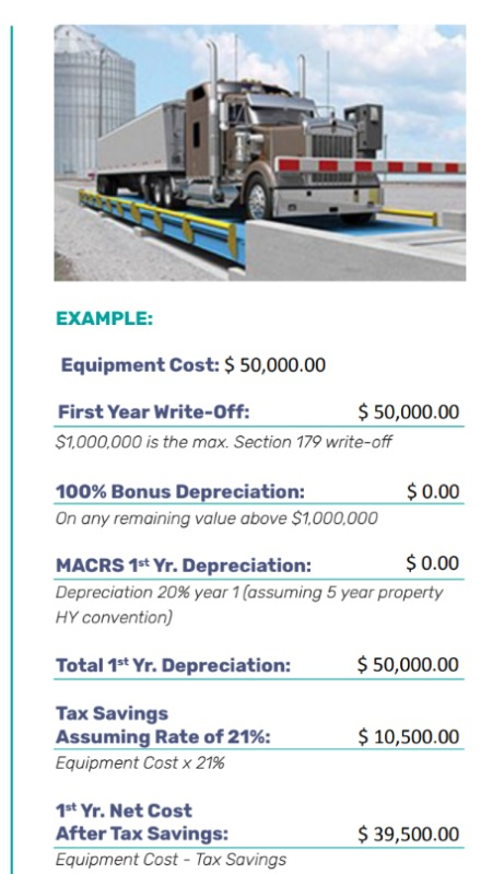 weigh-tronix truck scale lease program