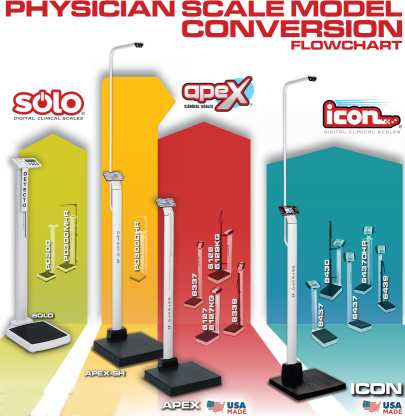 detecto icon, apex and solo medical scales
