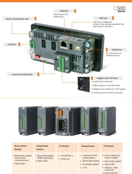 rinstrum c500 series panel mount DIN rail weight controllers
