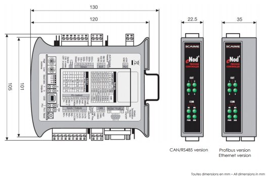 din rail scale controller